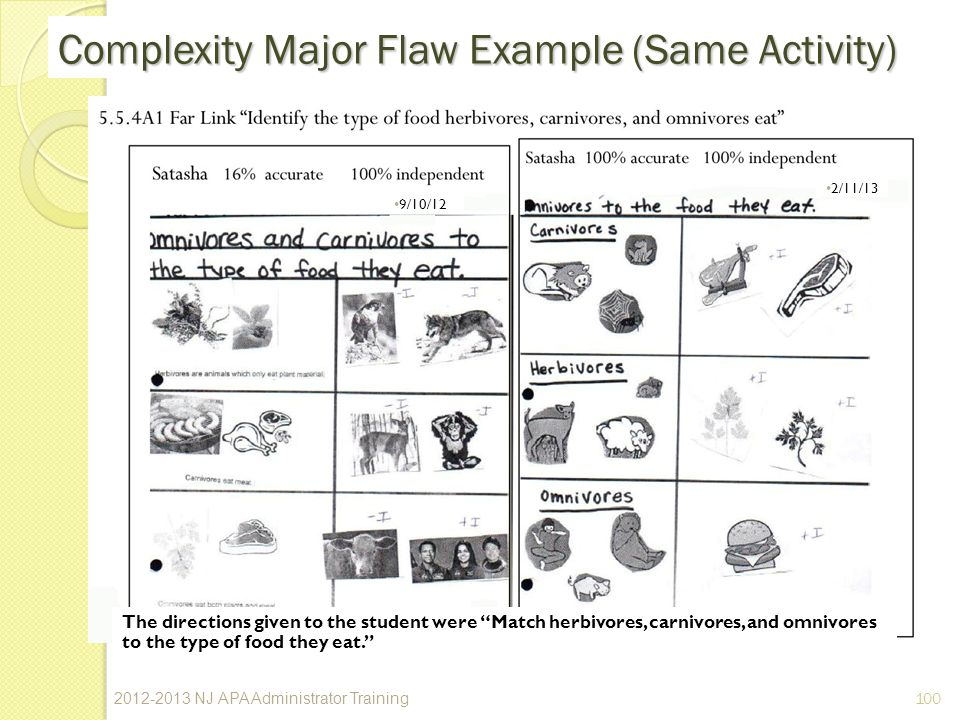 Complexity Major Flaw Example (Same Activity)