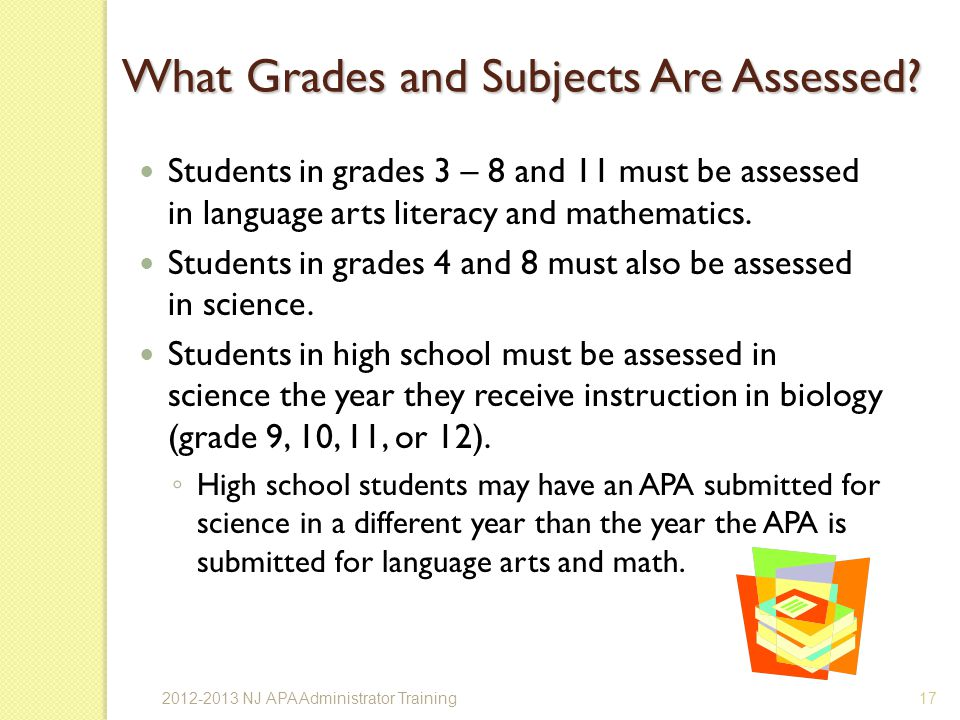 What Grades and Subjects Are Assessed