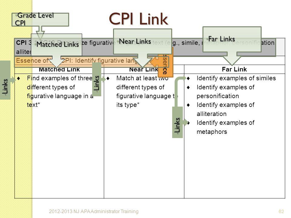 CPI Link Grade Level CPI Far Links Near Links Matched Links Essence