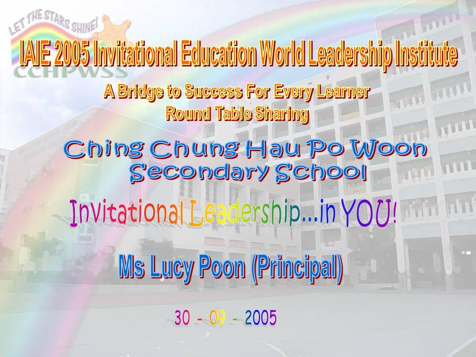 Invitational Leadership...in YOU!