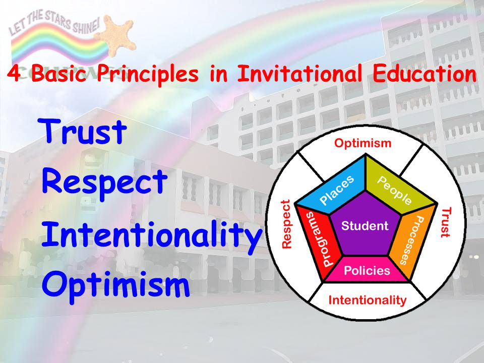 4 Basic Principles in Invitational Education