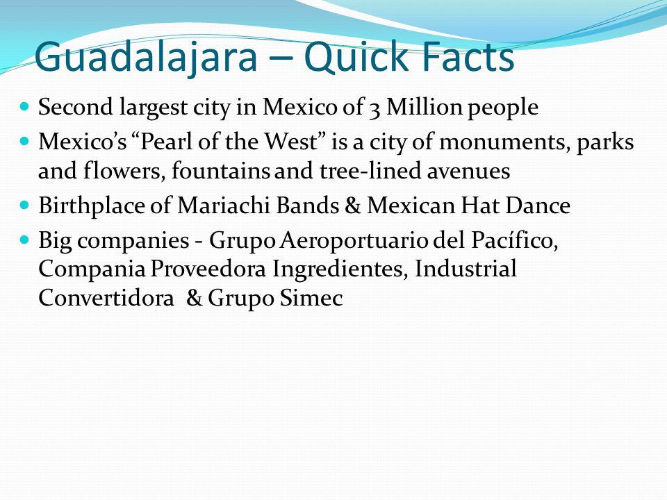 Guadalajara – Quick Facts