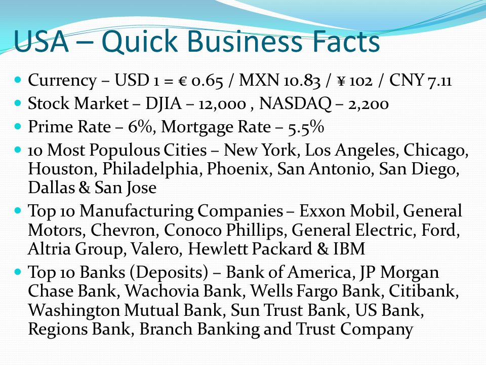 USA – Quick Business Facts
