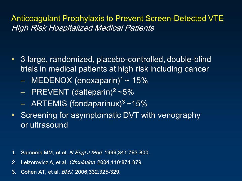 MEDENOX (enoxaparin)1 ~ 15% PREVENT (dalteparin)2 ~5%