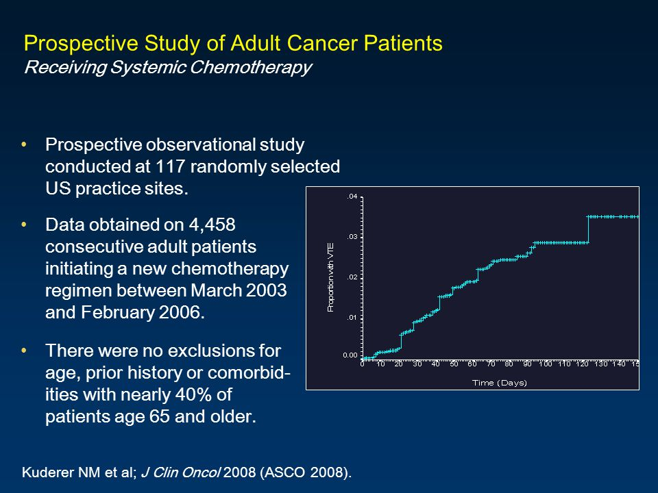 Prospective Study of Adult Cancer Patients