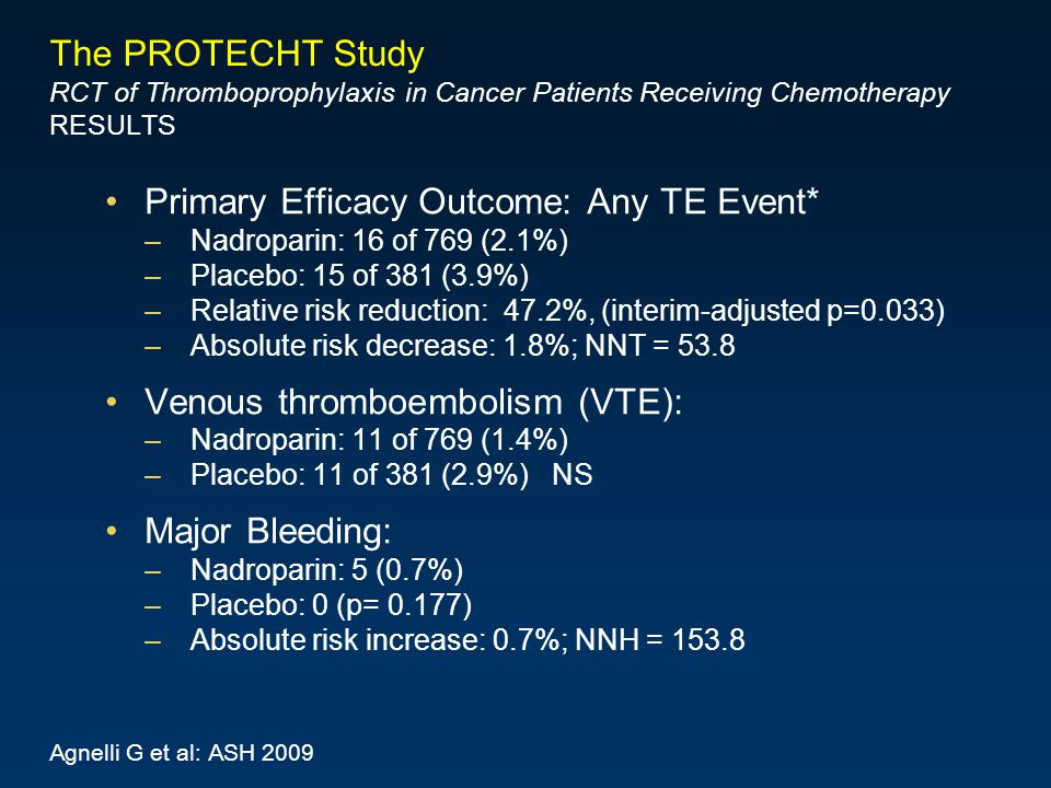 Primary Efficacy Outcome: Any TE Event*