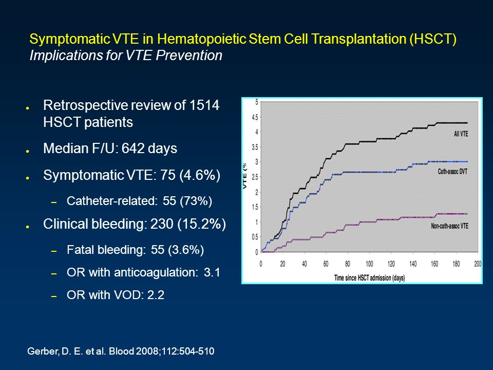 Symptomatic VTE in Hematopoietic Stem Cell Transplantation (HSCT)