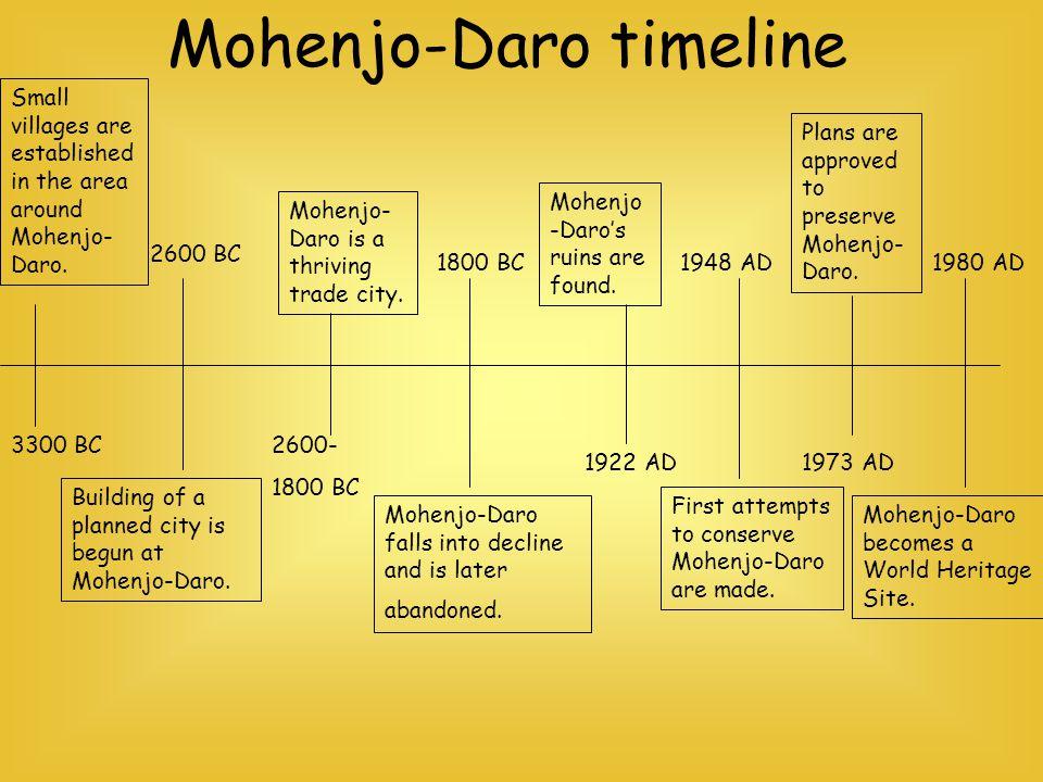 Mohenjo-Daro timeline