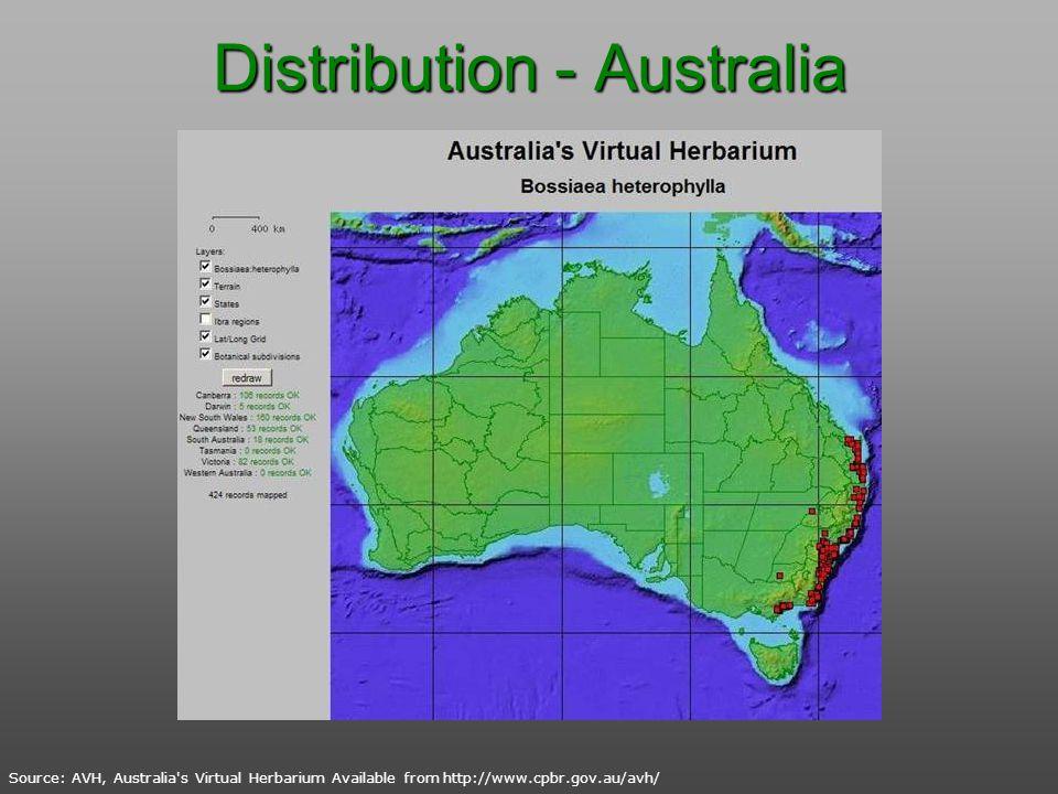 Distribution - Australia