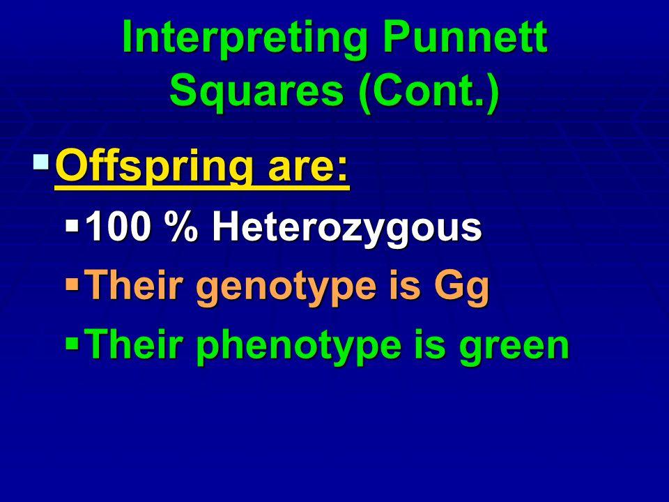 Interpreting Punnett Squares (Cont.)
