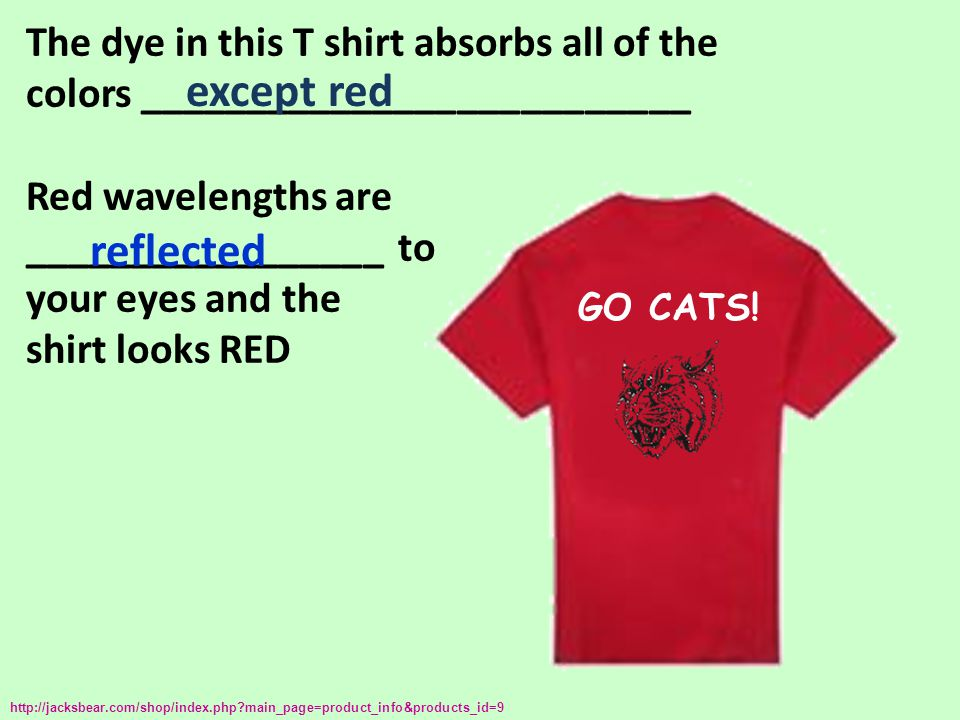 except red reflected The dye in this T shirt absorbs all of the