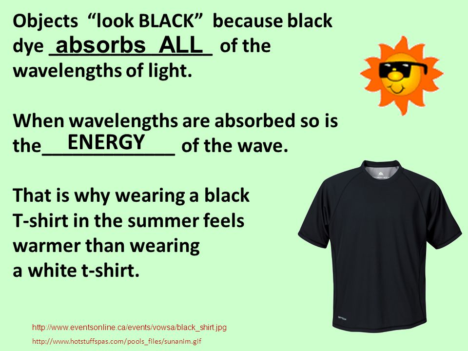 absorbs ALL ENERGY Objects look BLACK because black