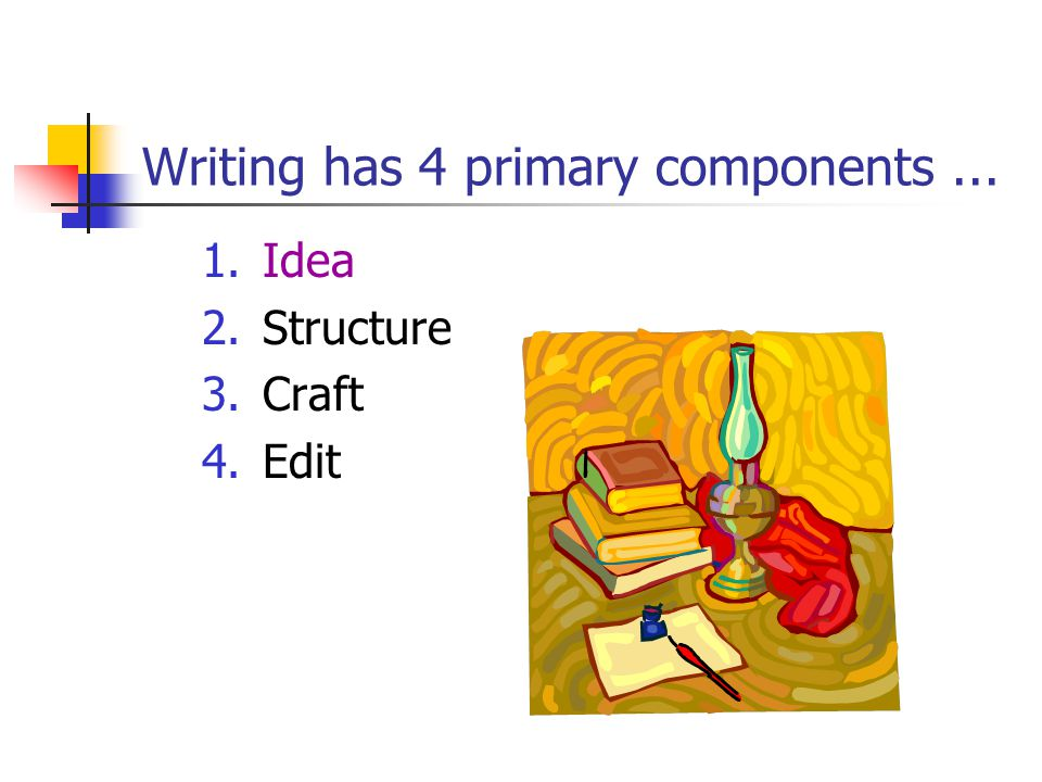 Writing has 4 primary components ...