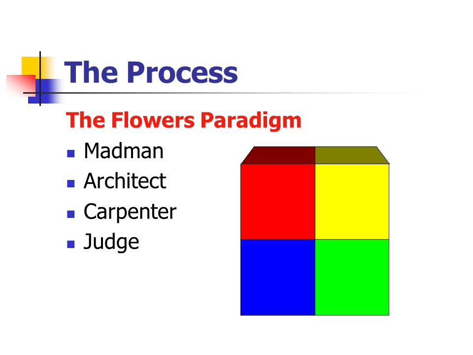 The Process The Flowers Paradigm Madman Architect Carpenter Judge