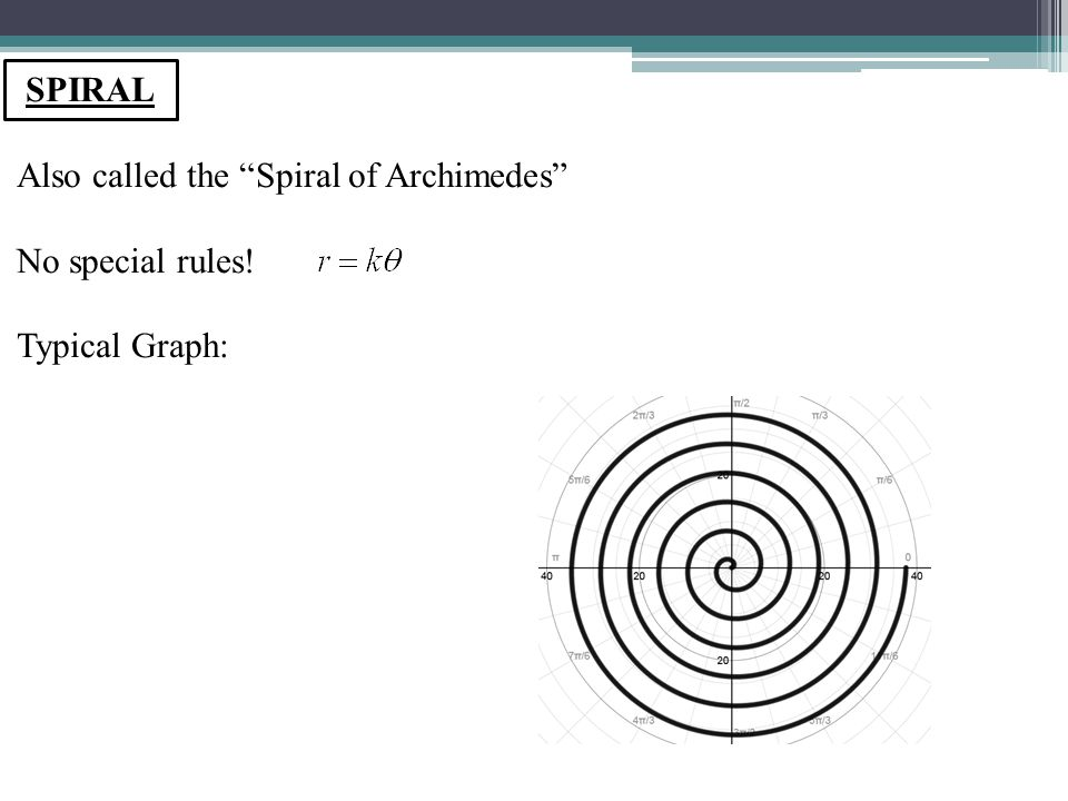 SPIRAL Also called the Spiral of Archimedes No special rules! Typical Graph: