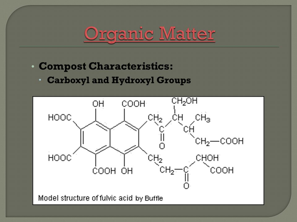 Organic Matter Compost Characteristics: Carboxyl and Hydroxyl Groups