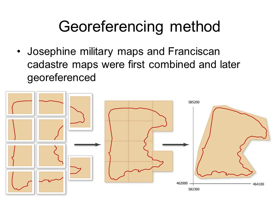 Georeferencing method