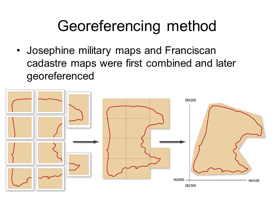 Georeferencing method