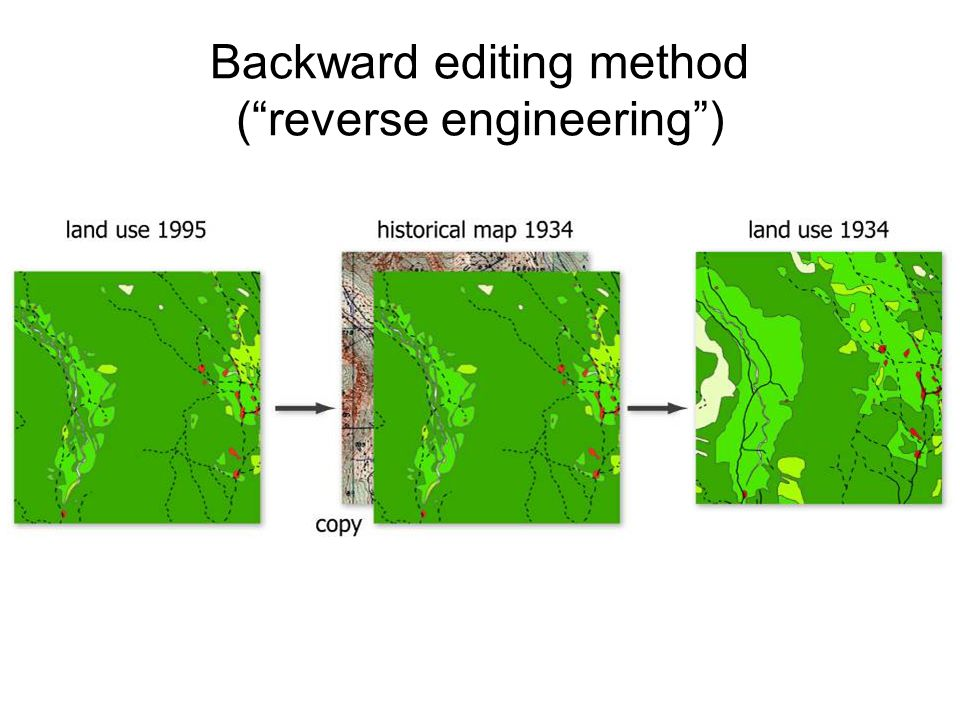 Backward editing method ( reverse engineering )