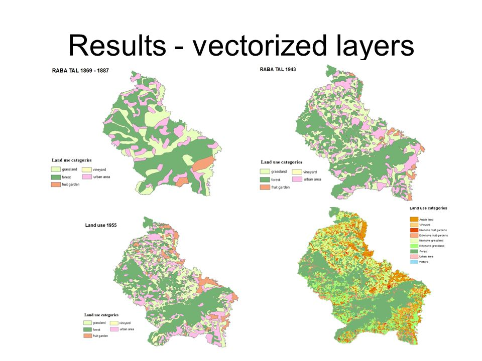 Results - vectorized layers