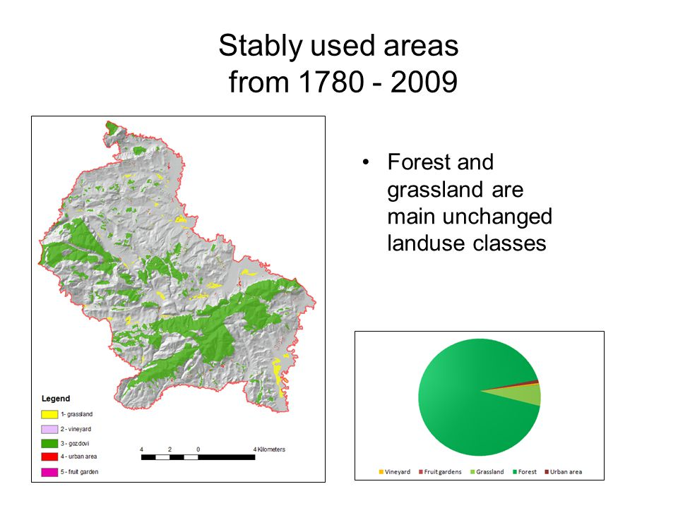 Stably used areas from 1780 - 2009