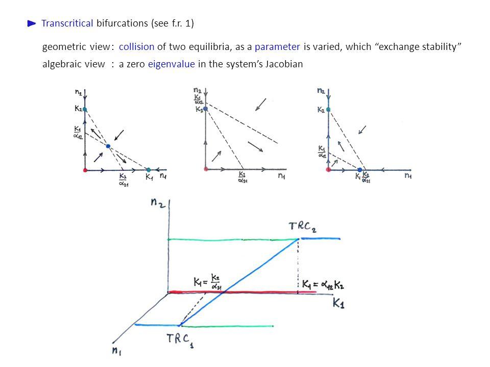 Transcritical bifurcations (see f.r. 1)