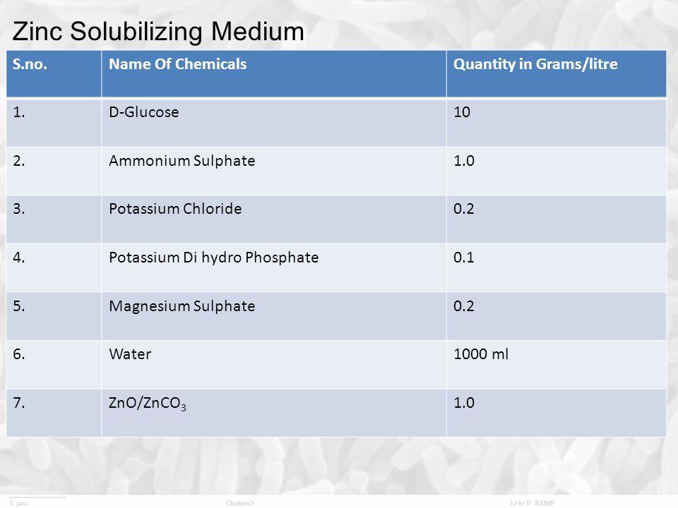 Zinc Solubilizing Medium