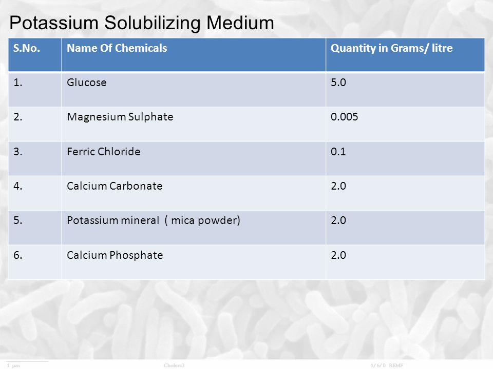 Potassium Solubilizing Medium