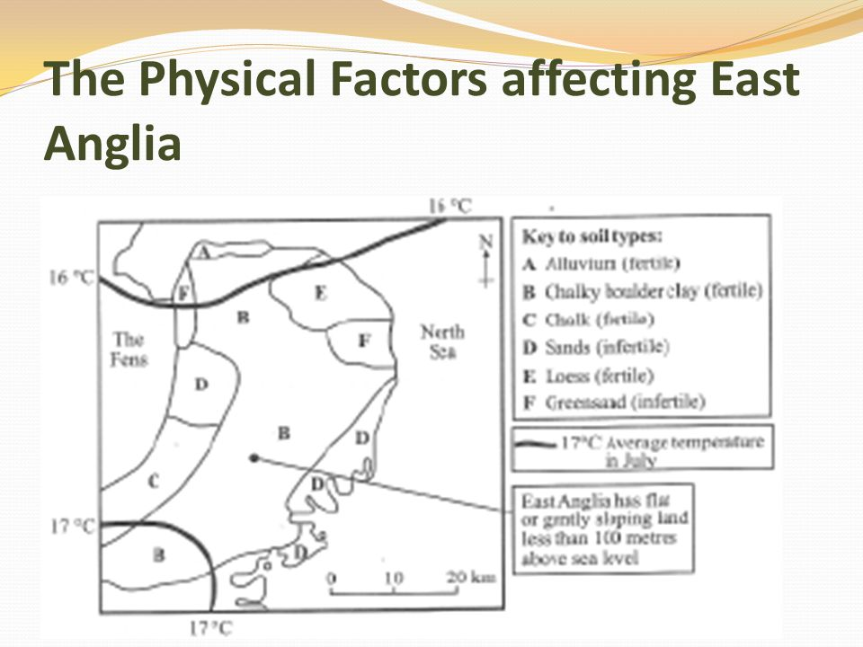 The Physical Factors affecting East Anglia