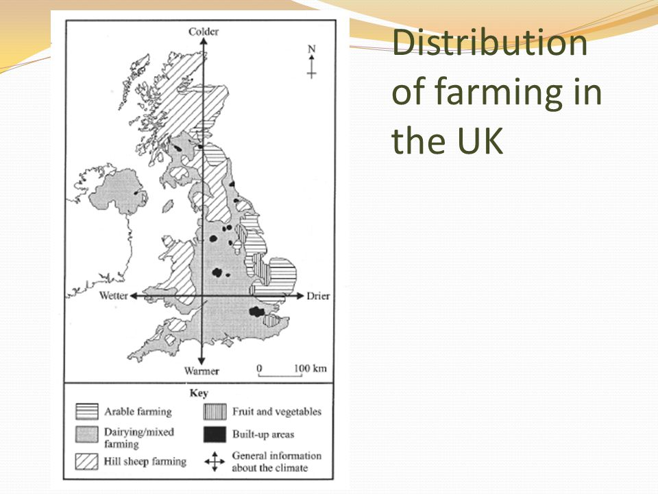 Distribution of farming in the UK