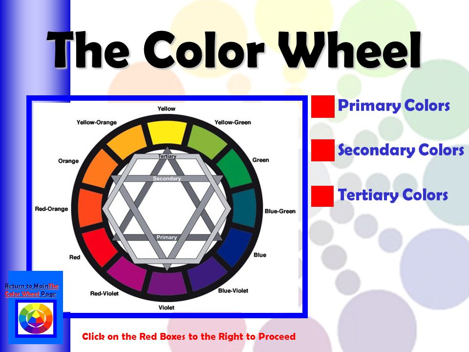 The Color Wheel Primary Colors Secondary Colors Tertiary Colors
