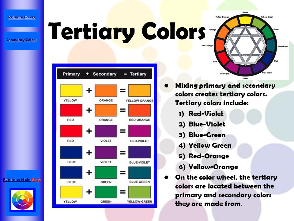 Primary Colors Tertiary Colors. Secondary Colors. Mixing primary and secondary colors creates tertiary colors. Tertiary colors include: