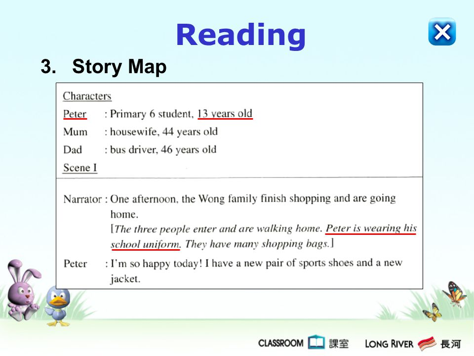 Reading 3. Story Map