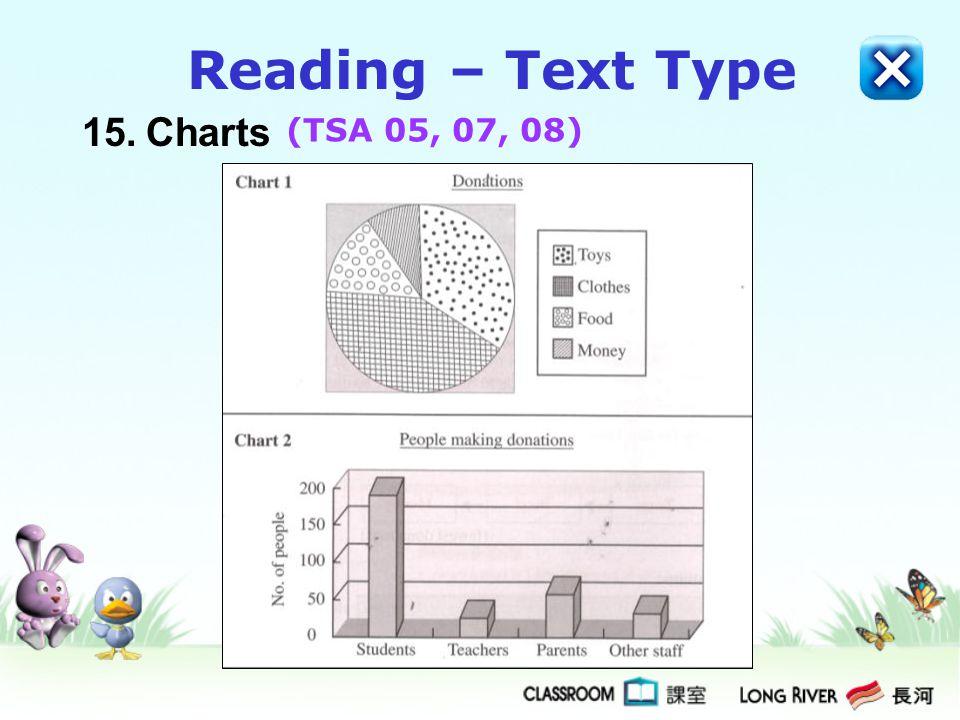 Reading – Text Type 15. Charts (TSA 05, 07, 08)