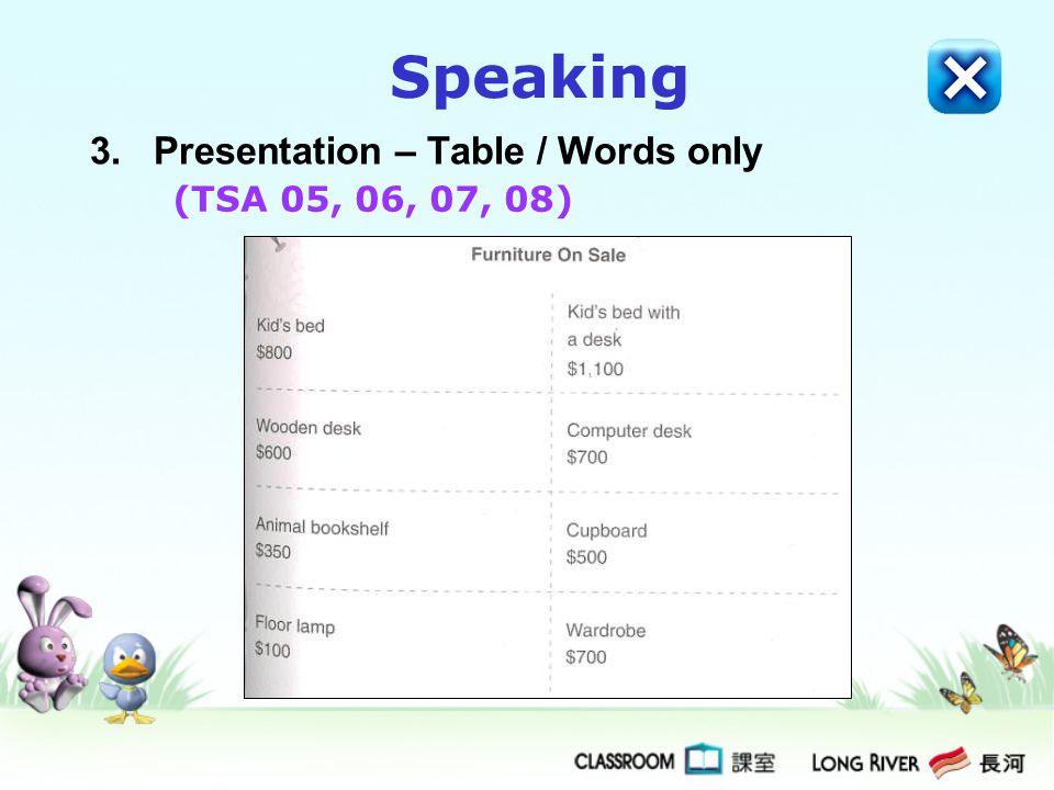 Speaking 3. Presentation – Table / Words only (TSA 05, 06, 07, 08)