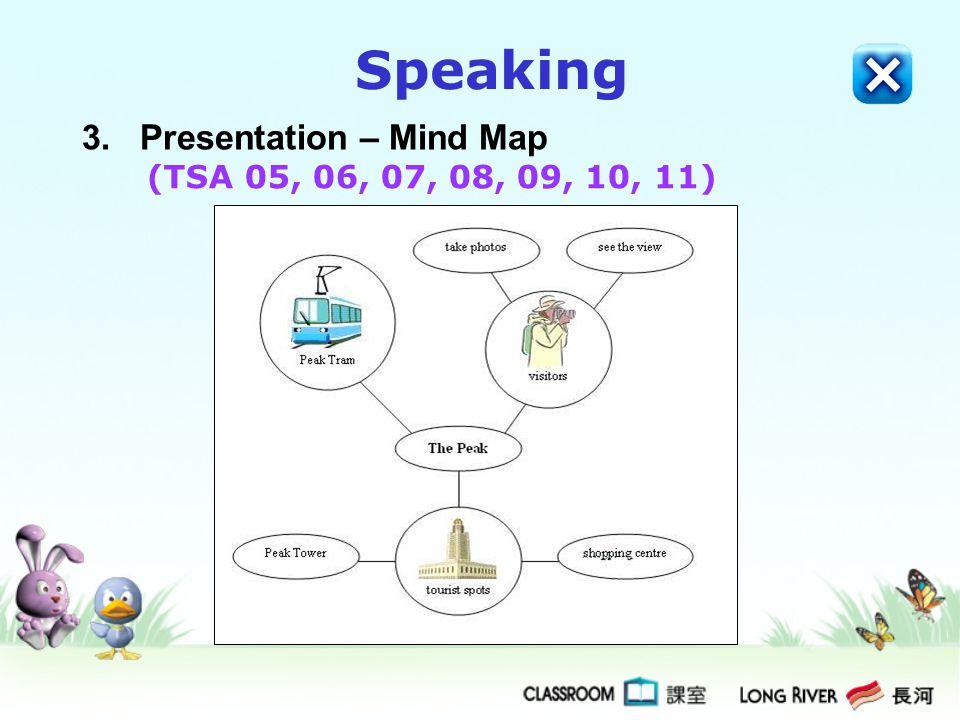 Speaking 3. Presentation – Mind Map (TSA 05, 06, 07, 08, 09, 10, 11)