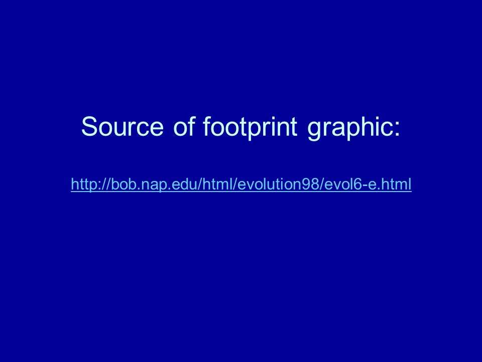 Source of footprint graphic: http://bob. nap