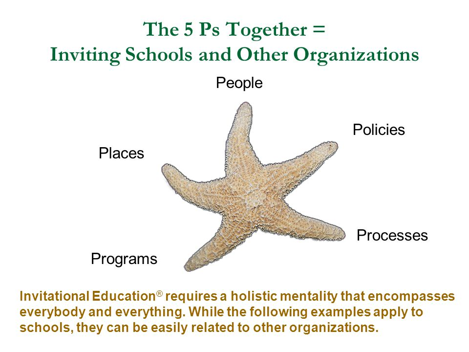 The 5 Ps Together = Inviting Schools and Other Organizations