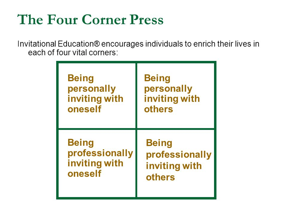 The Four Corner Press Being personally inviting with oneself