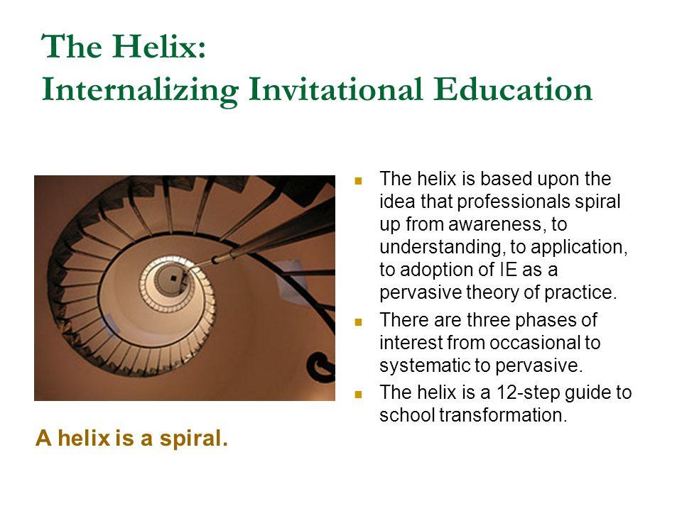 The Helix: Internalizing Invitational Education