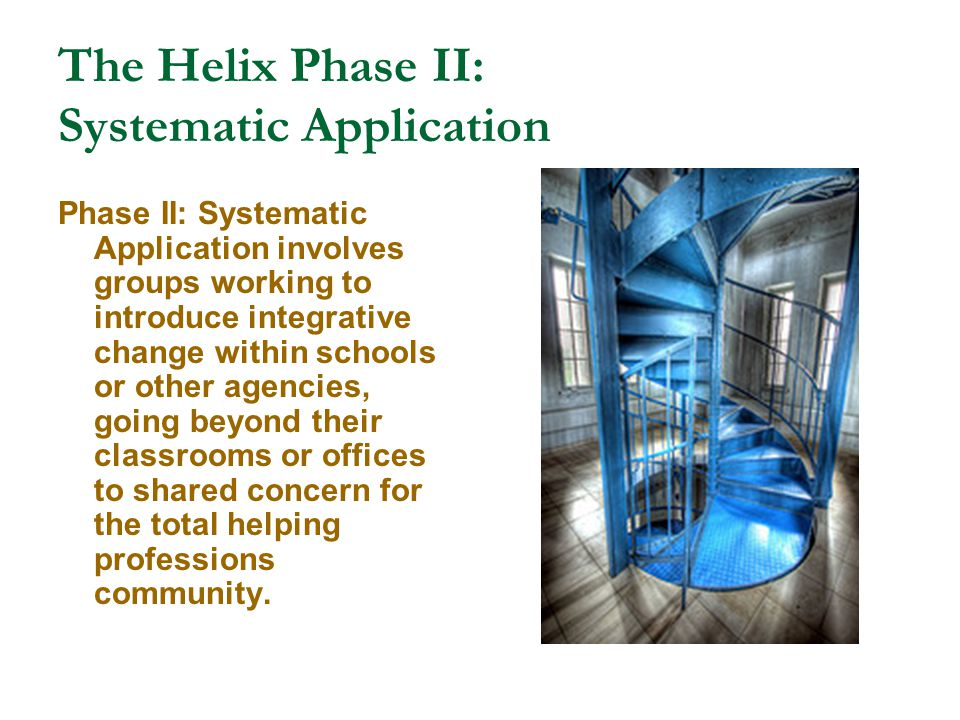 The Helix Phase II: Systematic Application