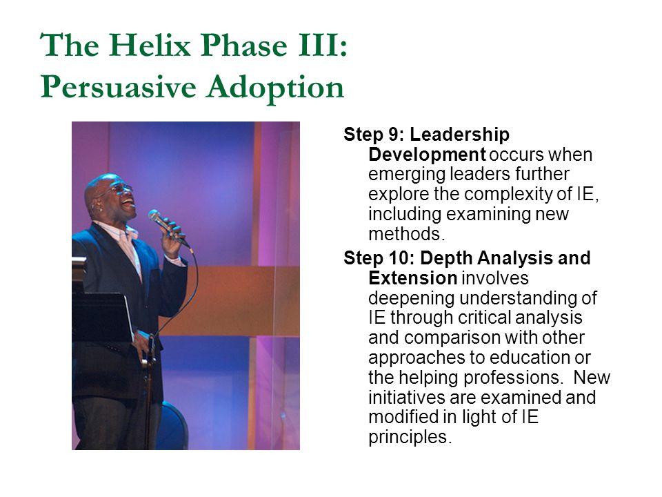 The Helix Phase III: Persuasive Adoption