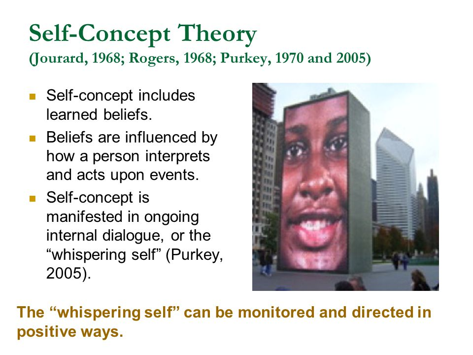 Self-Concept Theory (Jourard, 1968; Rogers, 1968; Purkey, 1970 and 2005)