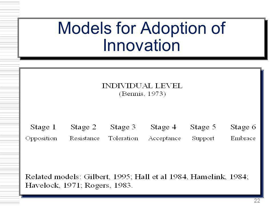 Models for Adoption of Innovation
