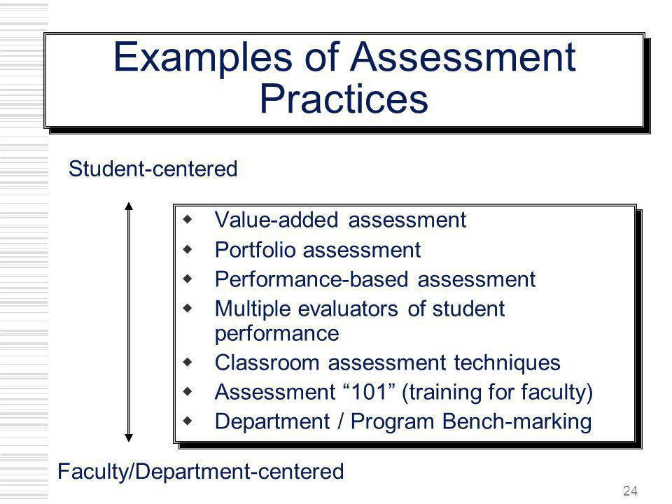 Examples of Assessment Practices