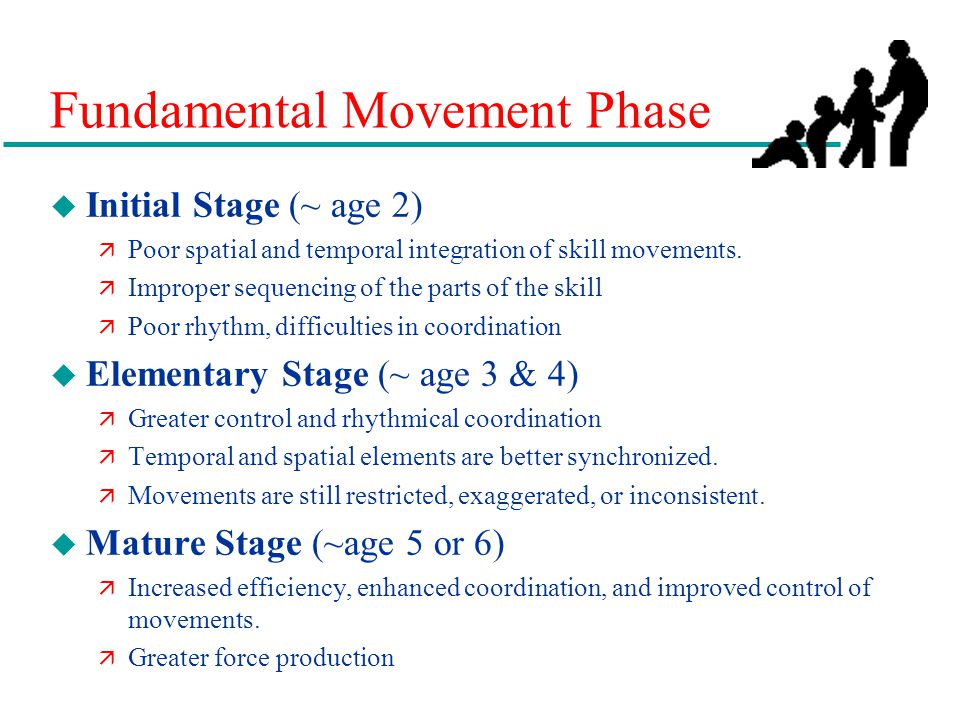 Fundamental Movement Phase