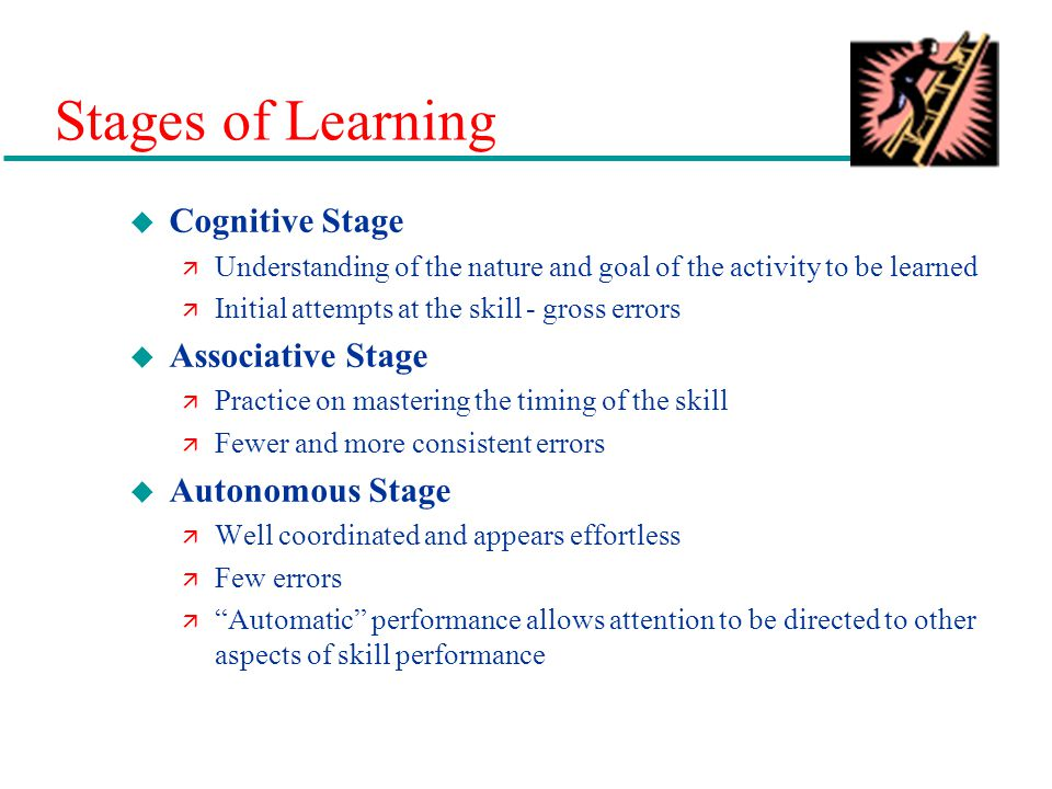 Stages of Learning Cognitive Stage Associative Stage Autonomous Stage
