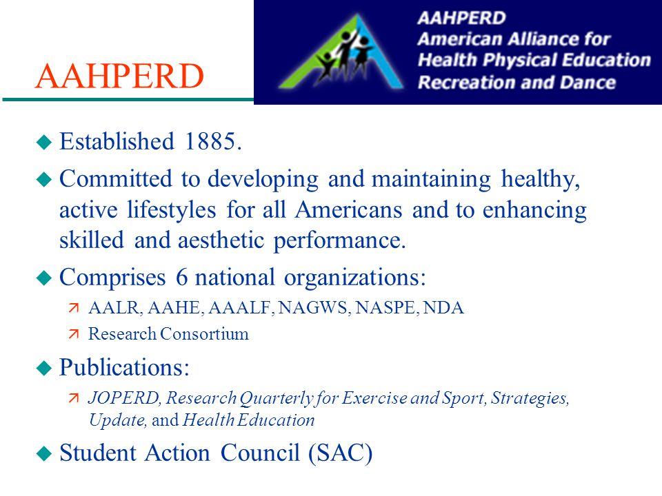 AAHPERD Established 1885.