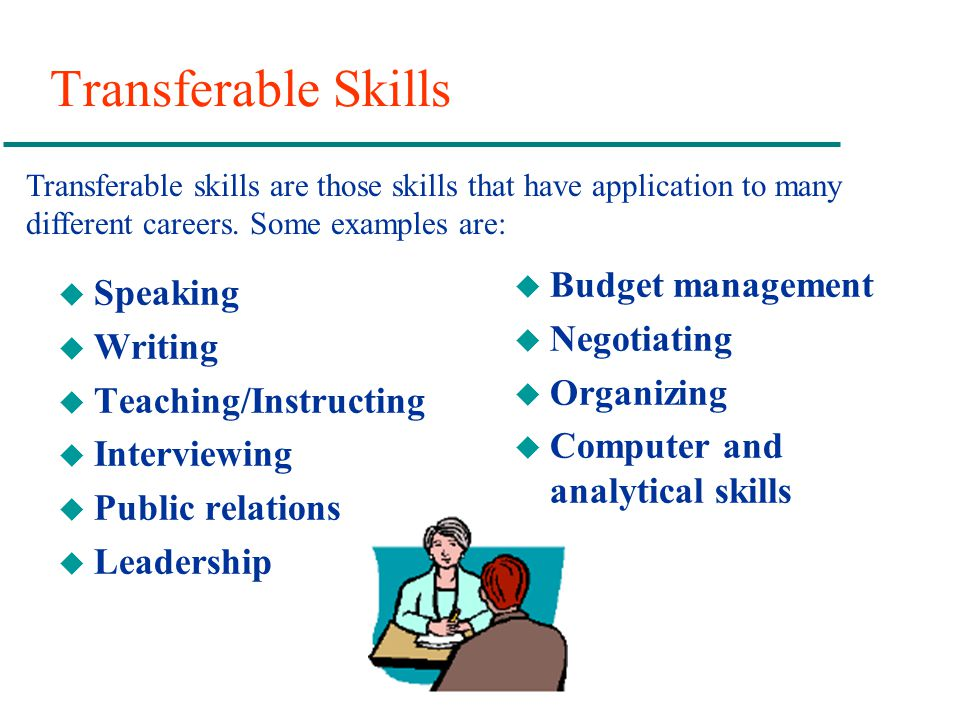 Transferable Skills Budget management Speaking Negotiating Writing