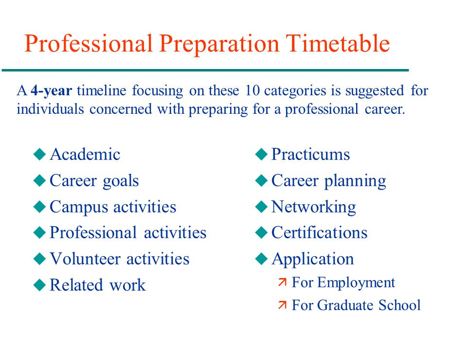 Professional Preparation Timetable